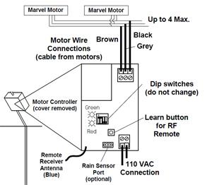 sentry remote control receiver wiring diagram - wiring diagram mk sentry garage wiring diagram chillers sentry wiring diagram